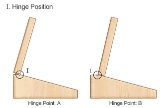 hinge position angled horizontal