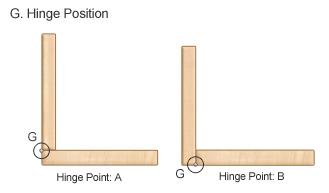 hinge position horizontal